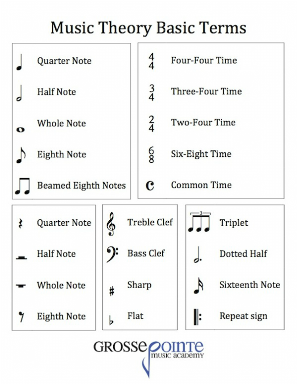 Image Result For Basic Music Theory Exercises Pdf